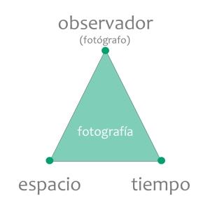 triángulo de mustapanki